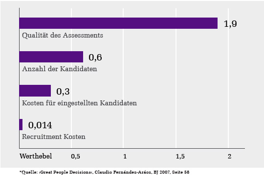 Mende-Managementauswahl(Abb2)